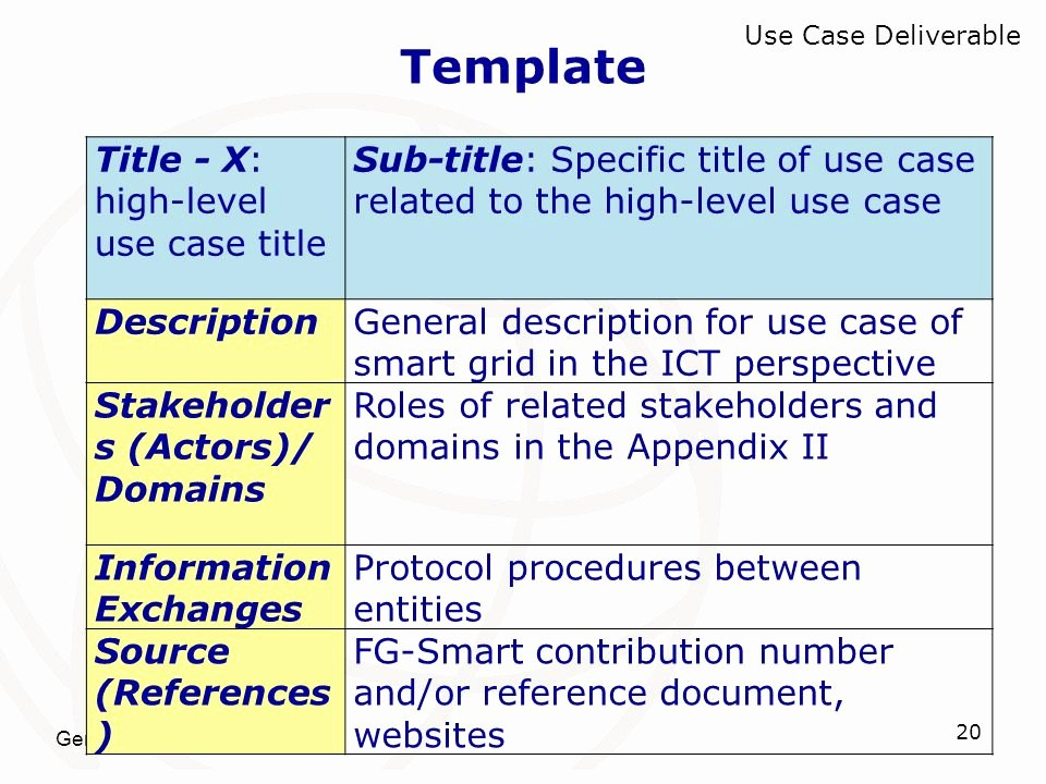 Deliverables Overview Terminology and Use Cases Ppt