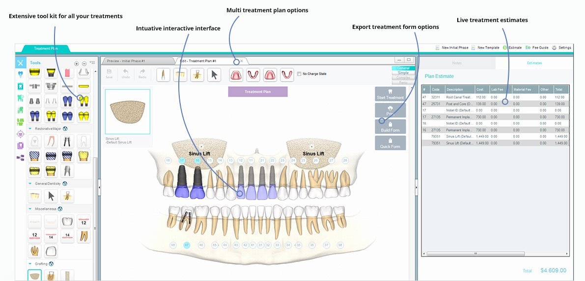 Dental Treatment Plan Template Choice Image Template
