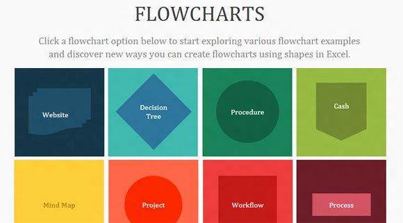 Design A Flowchart In Excel 2013