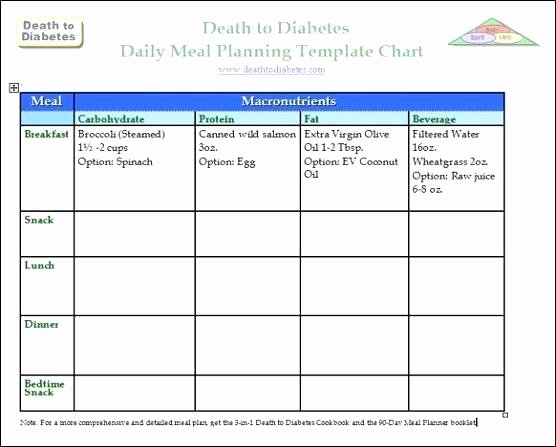 Diabetic Meal Planner Chart Simple Tips for Following A
