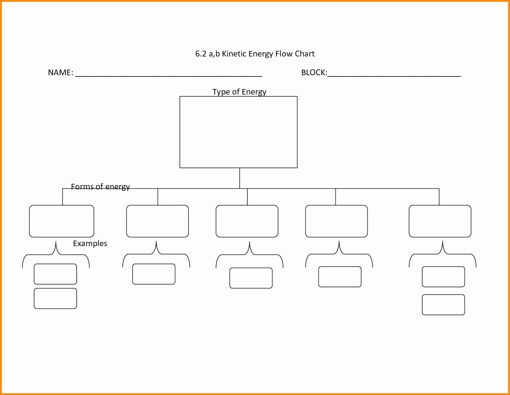 Diagram Information Flow Chart Diagram
