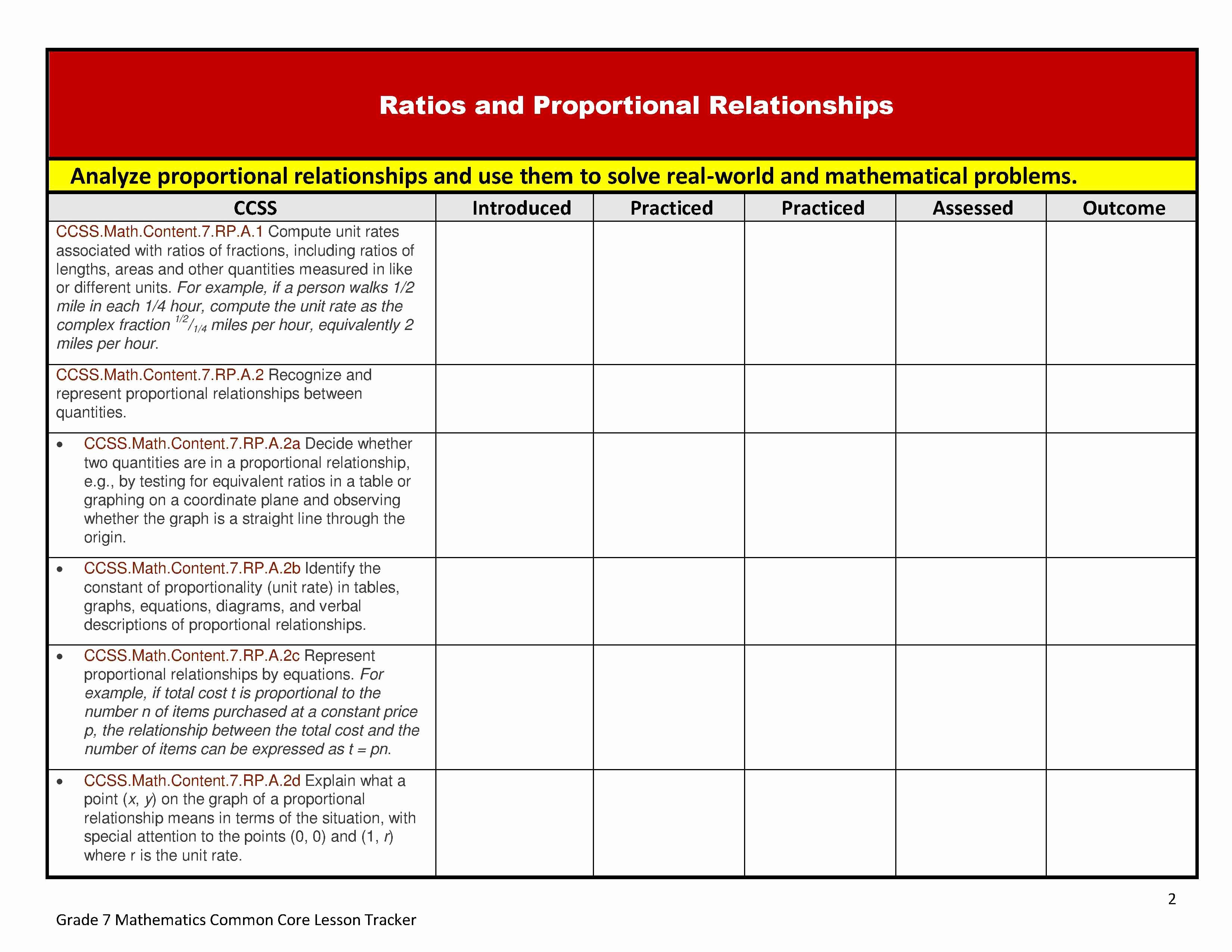 Differentiated Instruction Lesson Plan Template