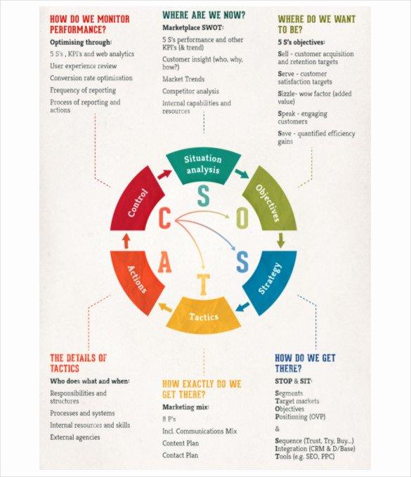 Digital Marketing Strategy Template – 13 Word Excel Pdf