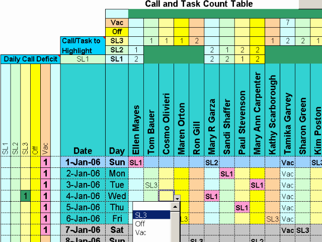 Doctors Calls for A Year with Excel the Doctors Call