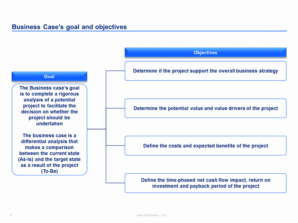 Download A Simple Business Case Template