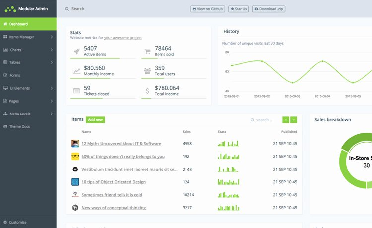Download Bootstrap 4 Free Admin Template for Creating
