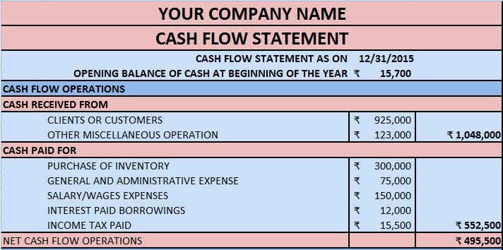 Download Cash Flow Statement Excel Template Exceldatapro