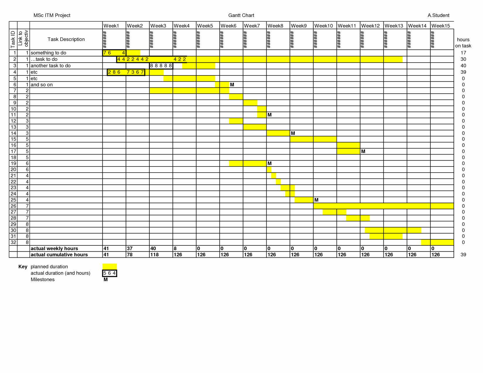 Download Create A Gantt Chart Microsoft Project