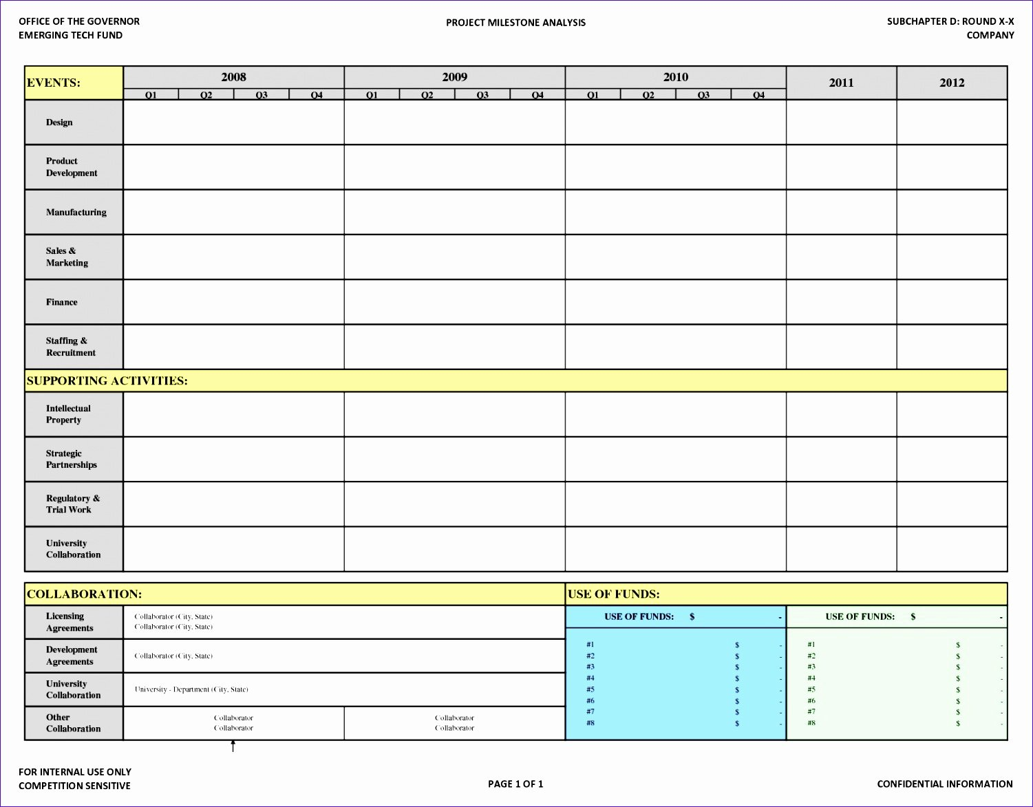 Download Excel Gantt Chart Template Xls