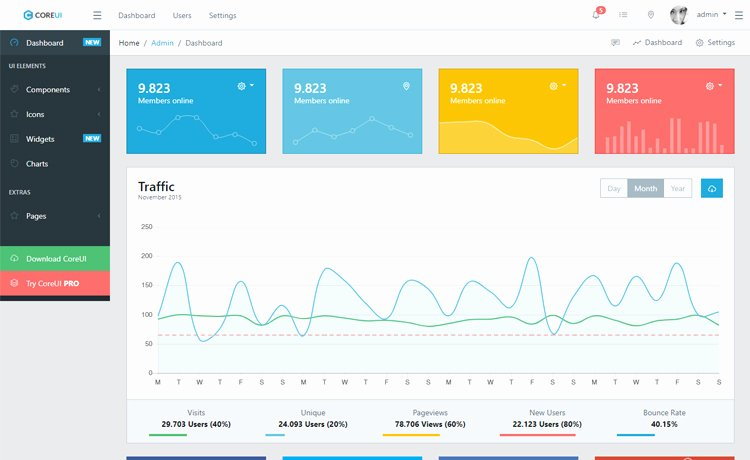 Download Free Bootstrap 4 Admin Template for Amazing Websites