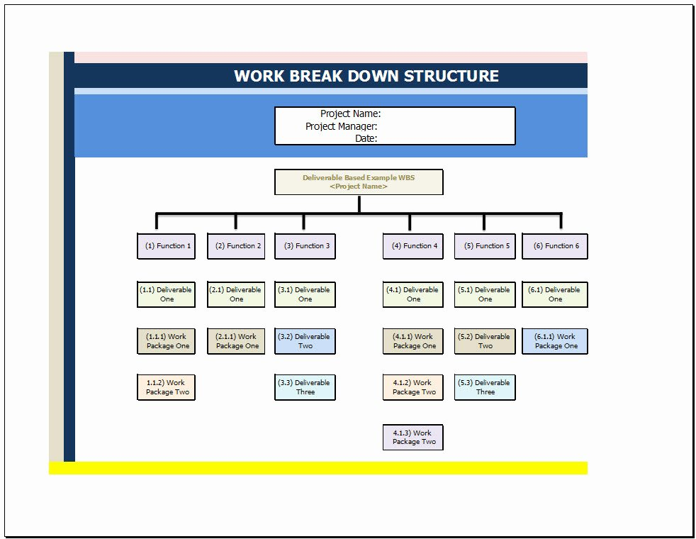Download Free Work Breakdown Structure Template