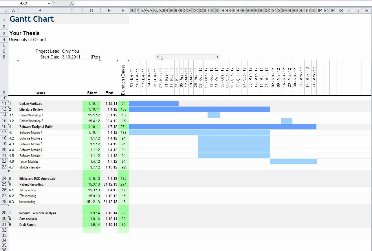 Download Gantt Chart Excel Microsoft