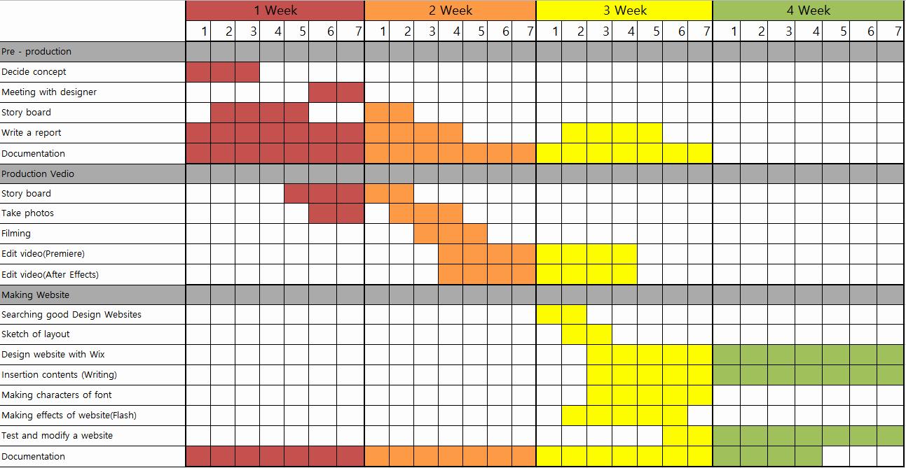 Download Gantt Chart Excel Time