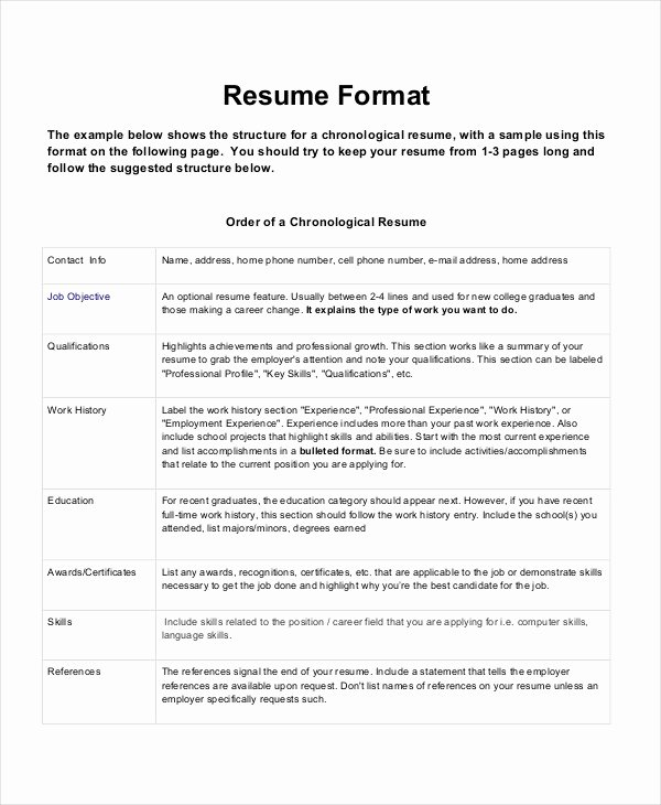 Download Resume formats & Write the Best Resume