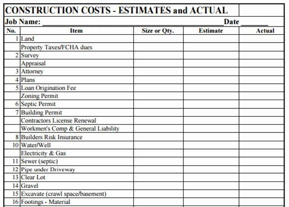 Download Sample Construction Estimate Pdf Template for