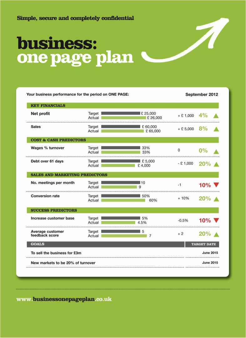 E Page Business Plan Templates Memberpro Co Template