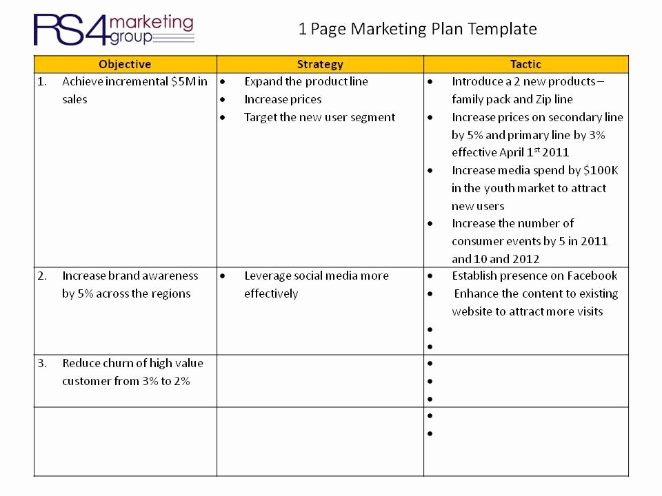 E Page Marketing Plan Rs4