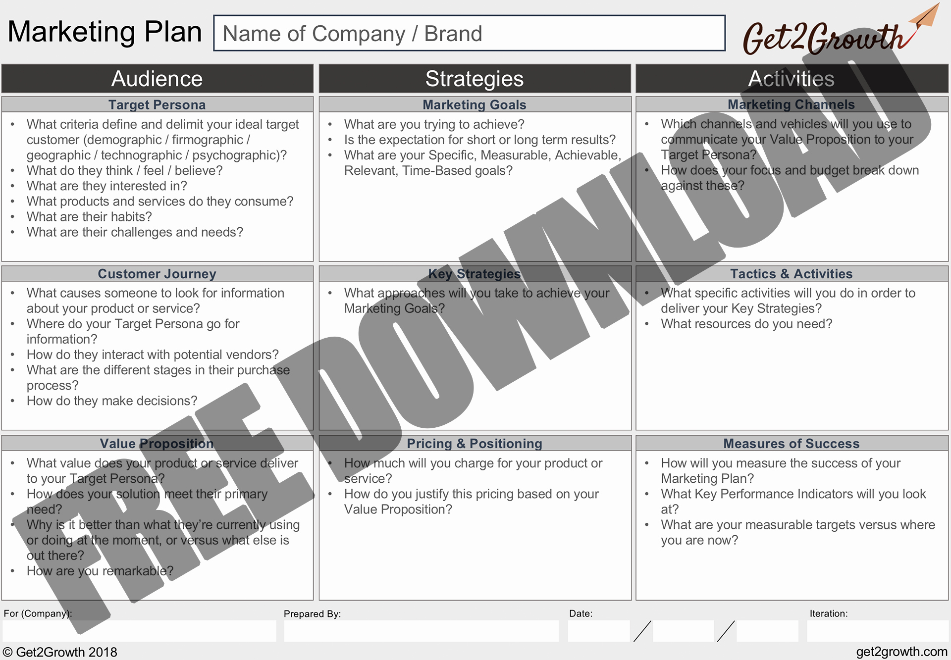 E Page Marketing Plan Template In Powerpoint Word