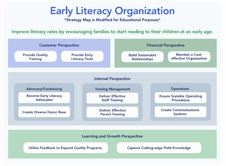 Early Literacy Map Pic Non Profit Strategic Plan