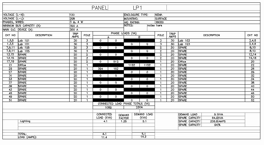 Electrical Panel Schedule Template Autocad Templates