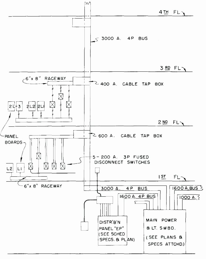 Electrical Panel Template Square D Schedule Excel Best