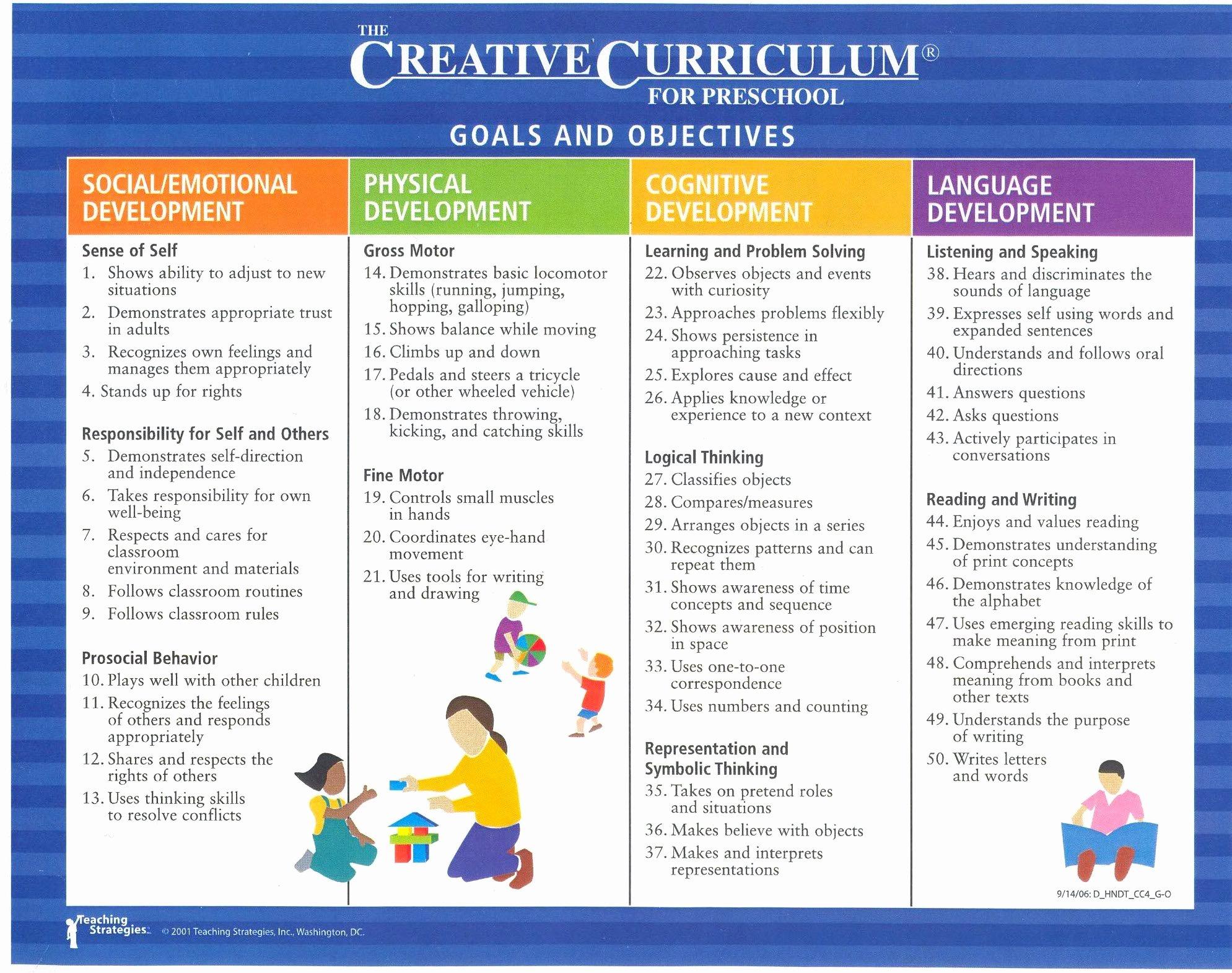 free printable preschool lesson plan template