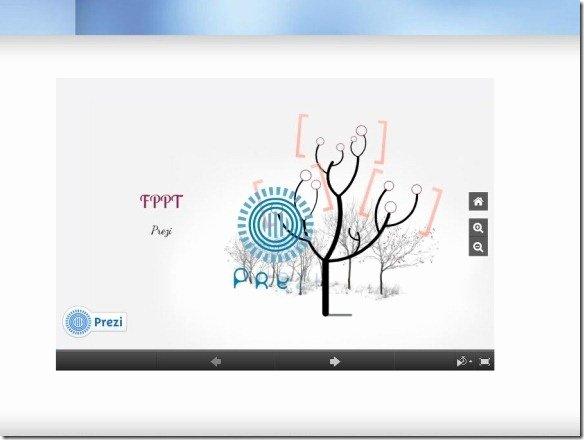 Embed Prezi In Powerpoint with Slidedynamics Powerpoint Addin