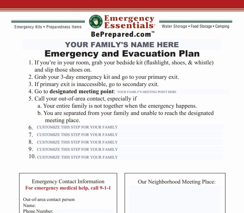Emergency Evacuation Checklist Template Templates