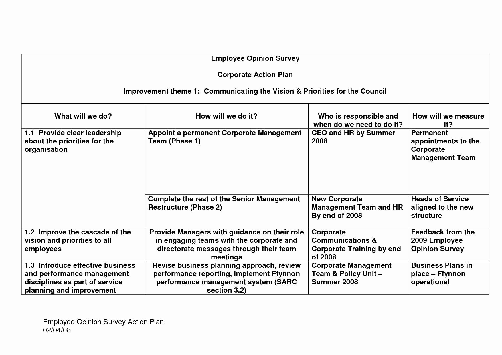 Employee Action Plan Template Excel Idealstalist