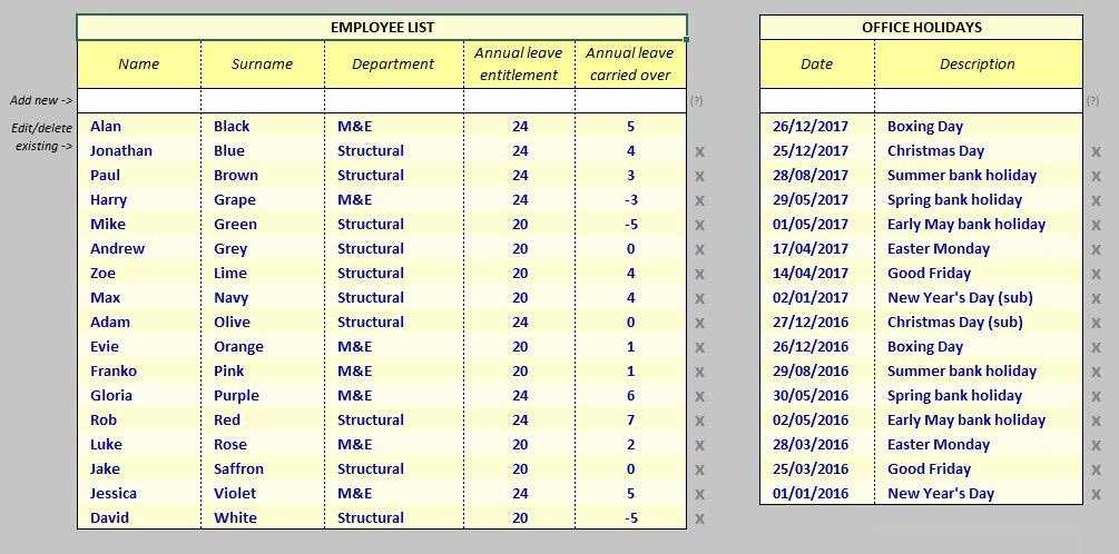Employee attendance Tracker Spreadsheet – Latter Example