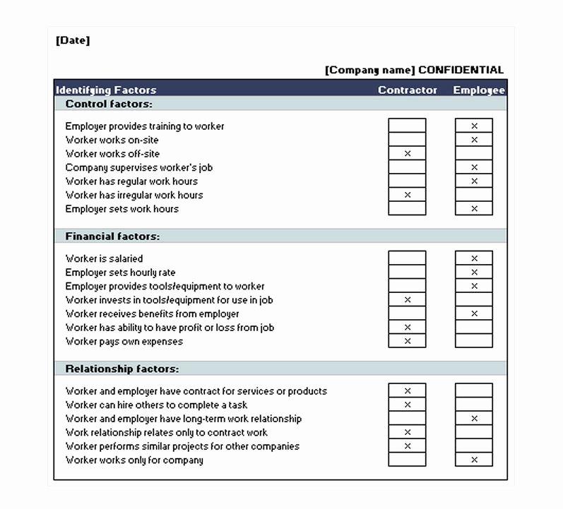 Employee Contractor Checklist