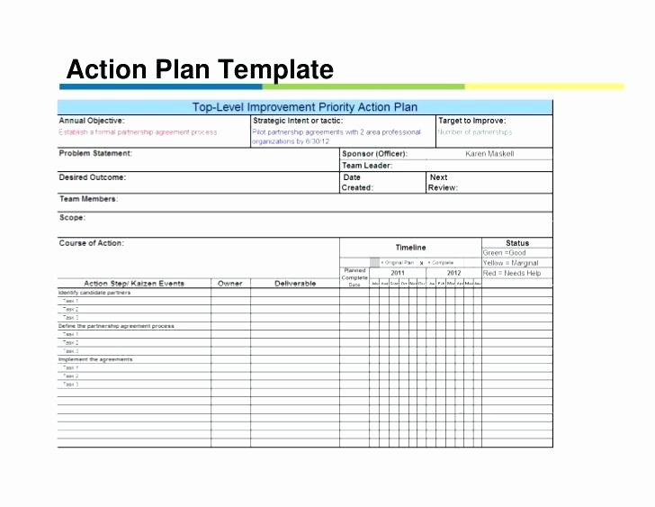 Employee Development Plans Templates Engagement Action