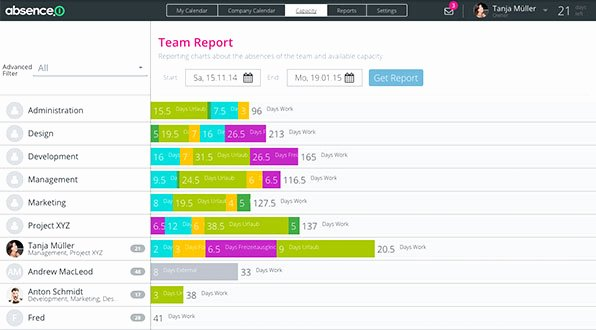 Employee Performance Tracking Template Excel Templates Data