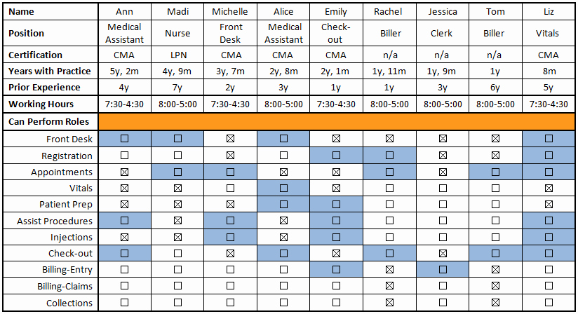 Employee Safety Training Matrix Template Excel Example