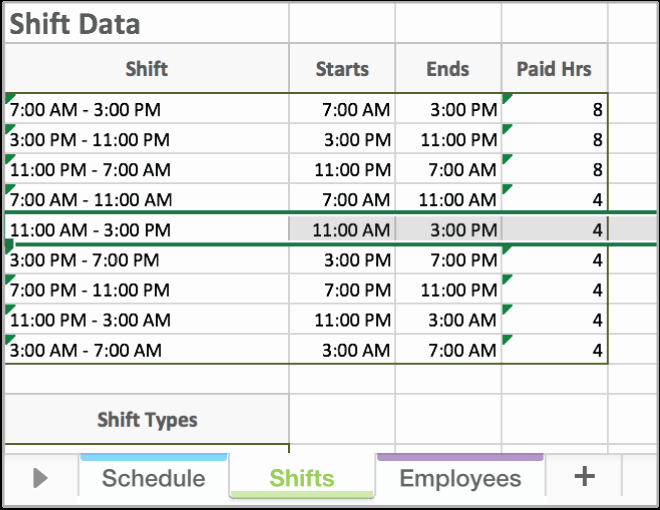 Employee Scheduling Excel Template when I Work