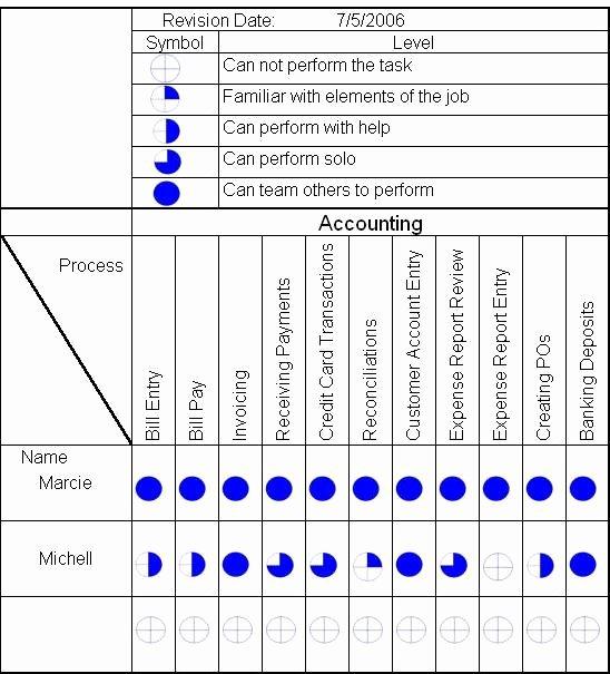 Employee Skills Matrix In Flexgrid