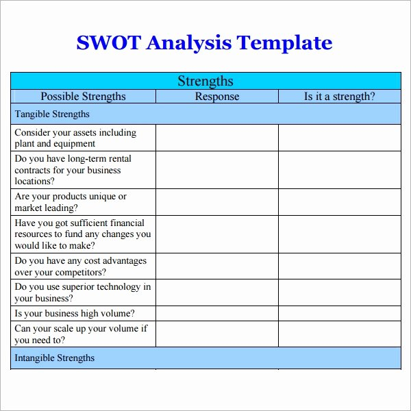Employee Swot Analysis Template Invitation Template