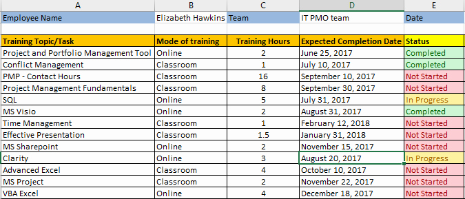 Employee Training Plan Excel Template Download Free