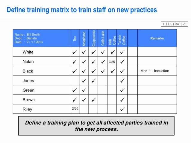 Employee Training Schedule Template Excel