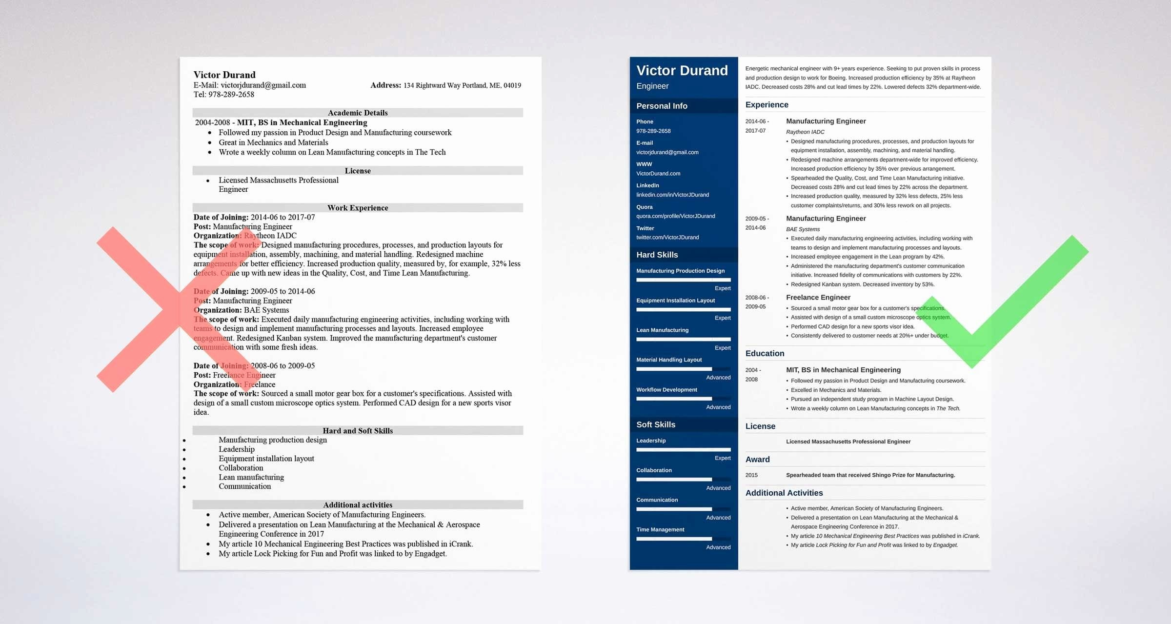 Engineering Resume Sample and Plete Guide [ 20 Examples]