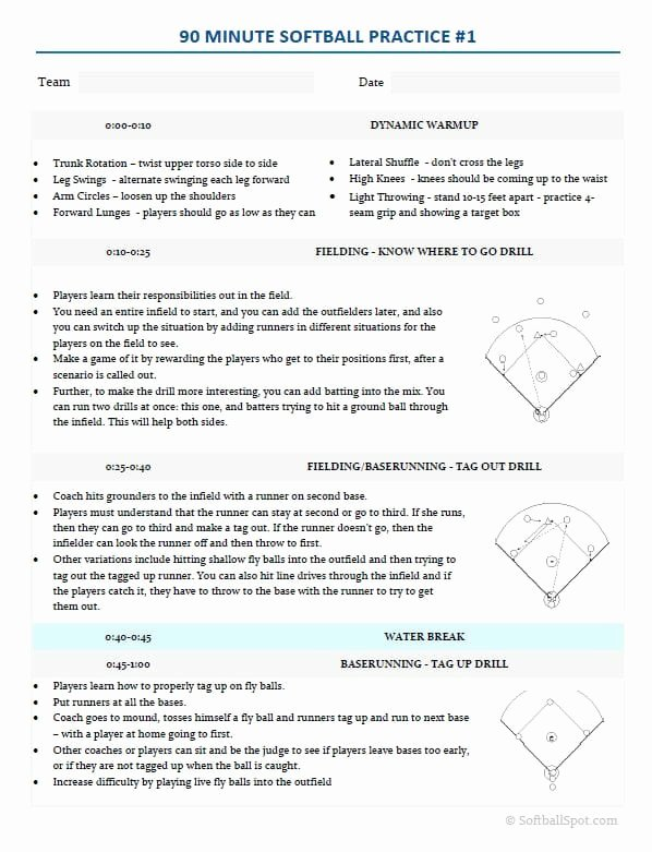 Essential softball Practice Plans — softball Spot