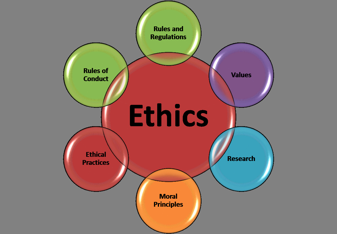 Ethics – Learning with Larry