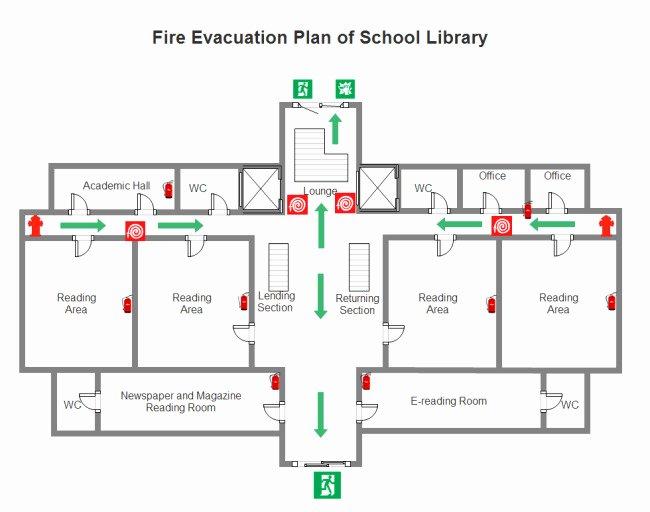 Evacuation Checklist Template Nz Templates Resume