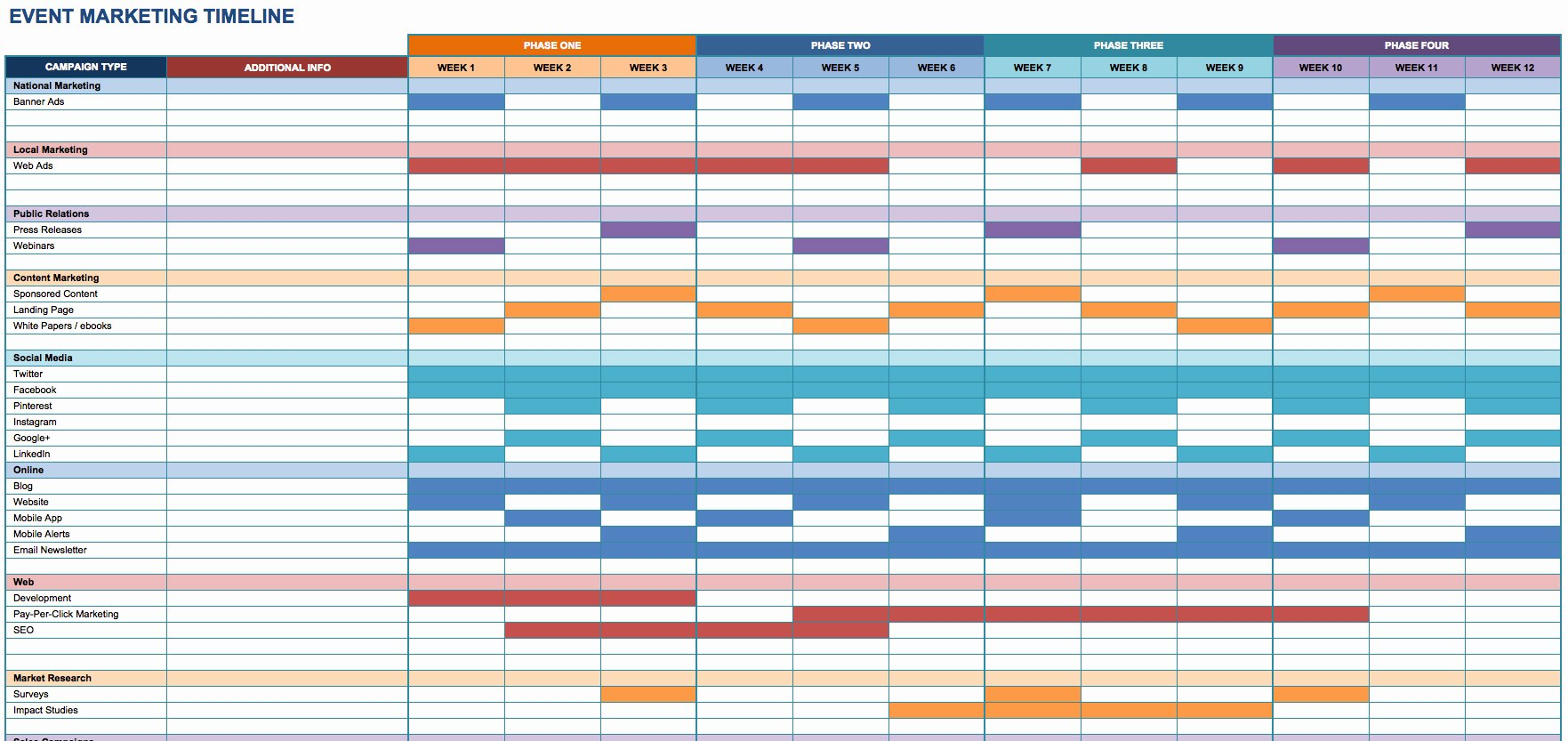Event Timeline Template Excel