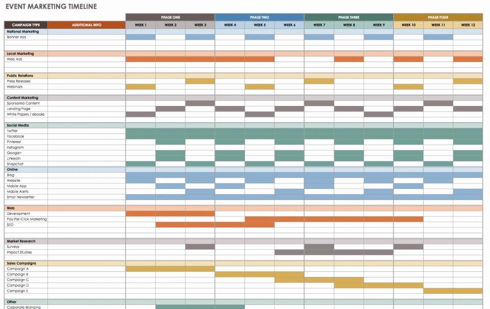Event Timeline Template Excel