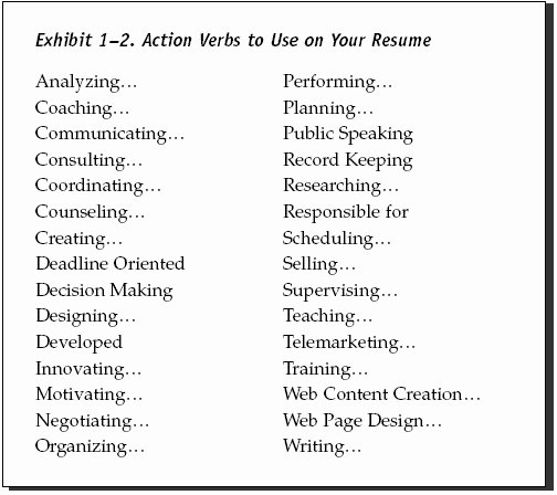 Examples Skills to Put A Resume Best Resume Gallery