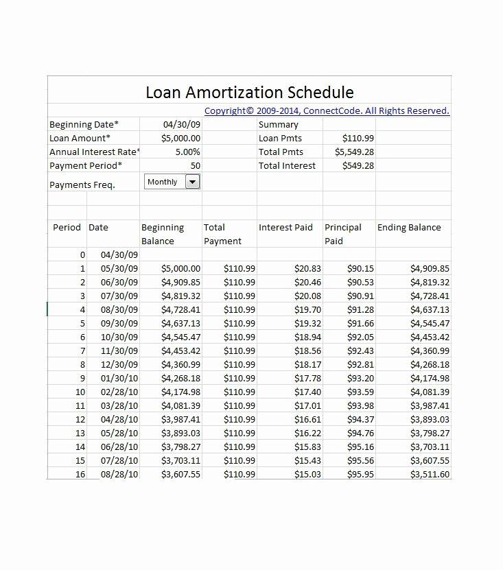 Excel Amortization Schedule Download Depreciation