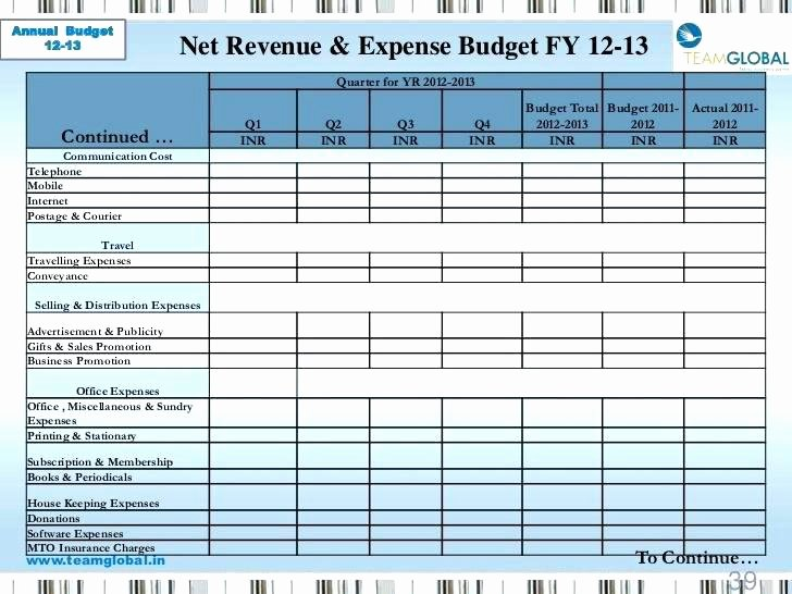 Excel Annual Bud Template and Personal Expense Tracker