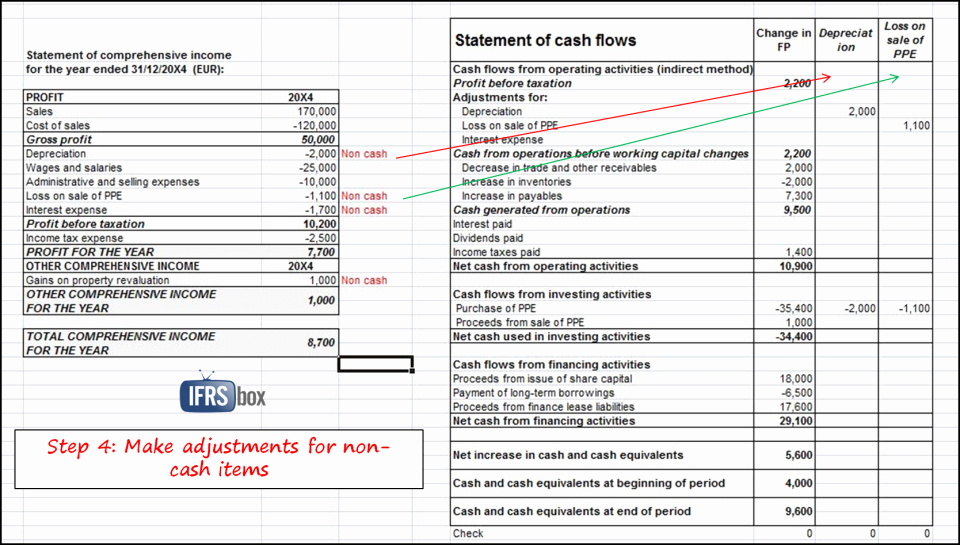 excel balance sheet and in e statement template costumepartyrun b