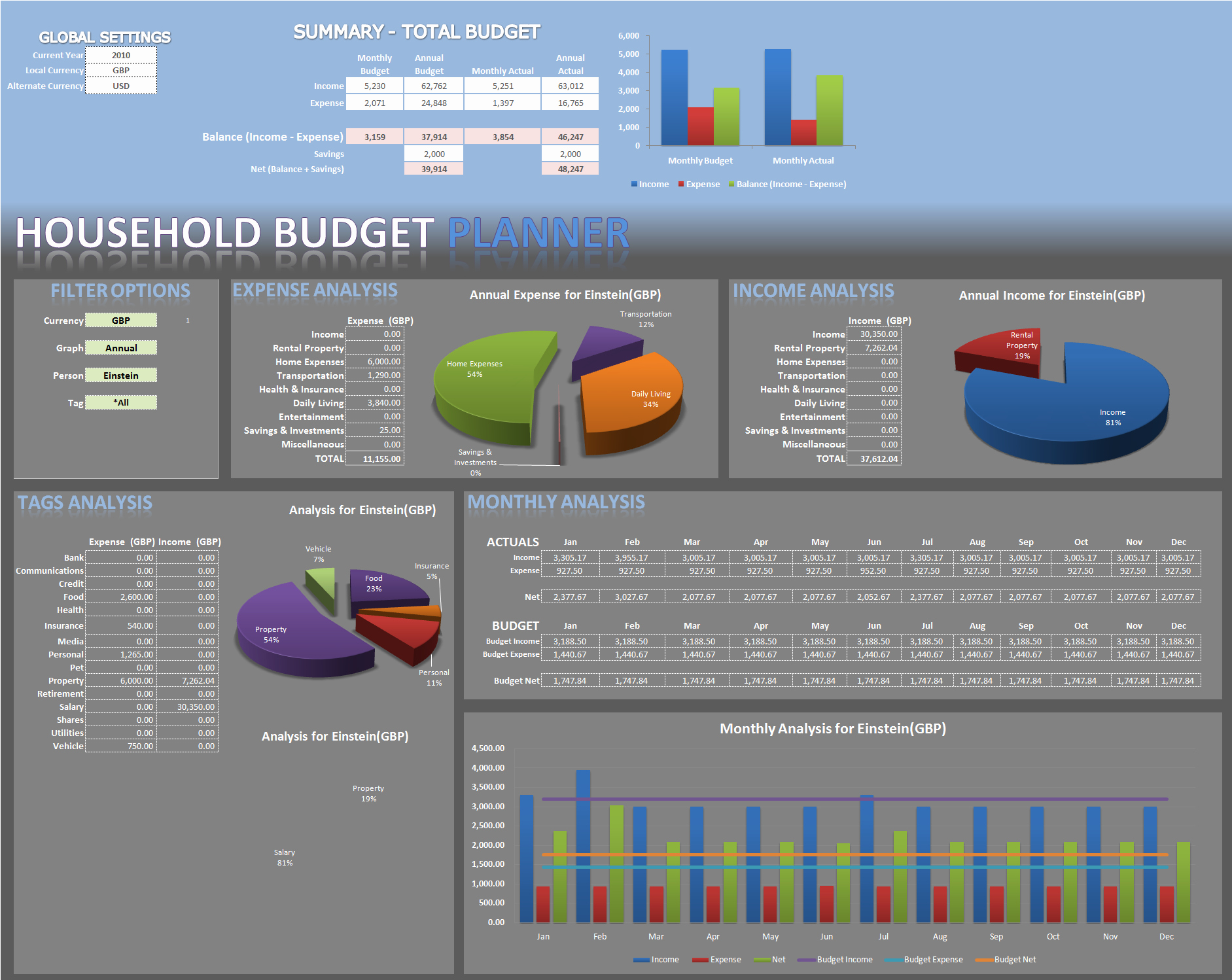 Excel Bud Template for Household Personal Finance